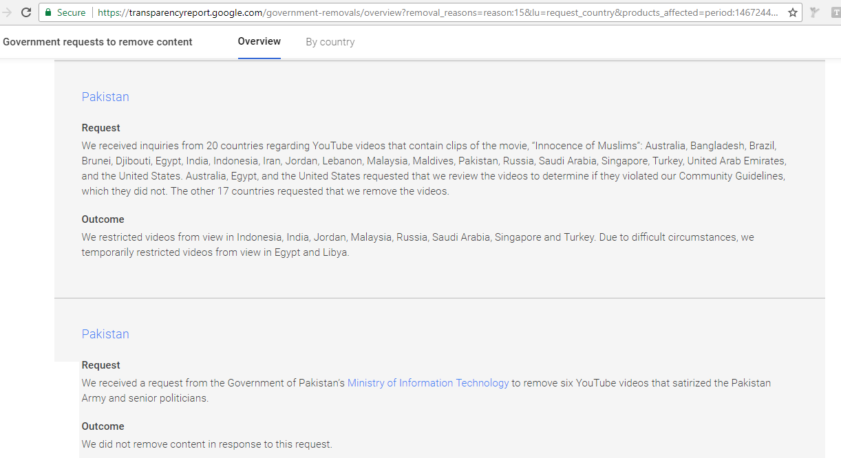 Google did not remove Innocence of Muslims Youtube movie even in Pakistan